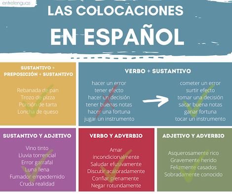 Spanish set phrases